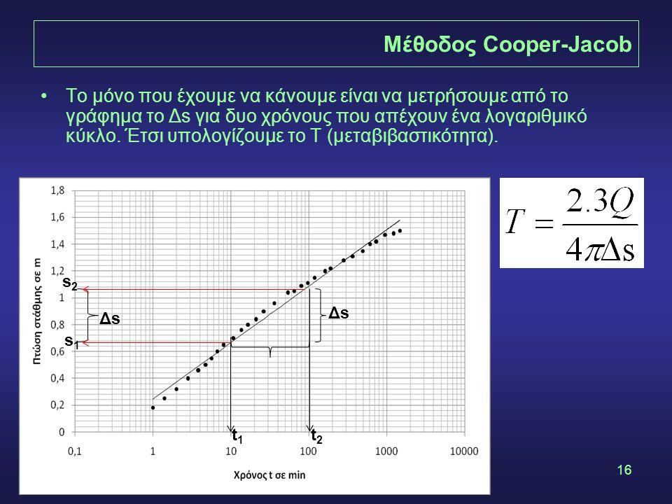 16 Μέθοδος Cooper-Jacob •Το μόνο που έχουμε να κάνουμε είναι να μετρήσουμε από το γράφημα το Δs για δυο χρόνους που απέχουν ένα λογαριθμικό κύκλο. Έτσ
