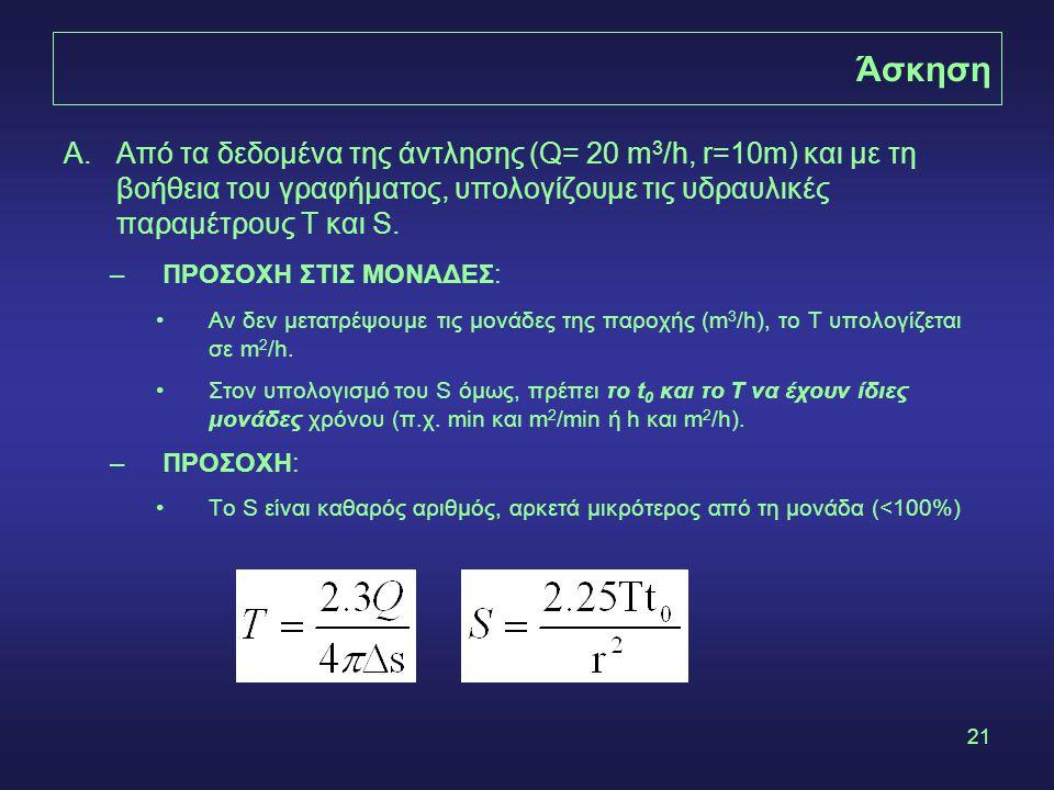 21 Άσκηση A.Από τα δεδομένα της άντλησης (Q= 20 m 3 /h, r=10m) και με τη βοήθεια του γραφήματος, υπολογίζουμε τις υδραυλικές παραμέτρους T και S. –ΠΡΟ