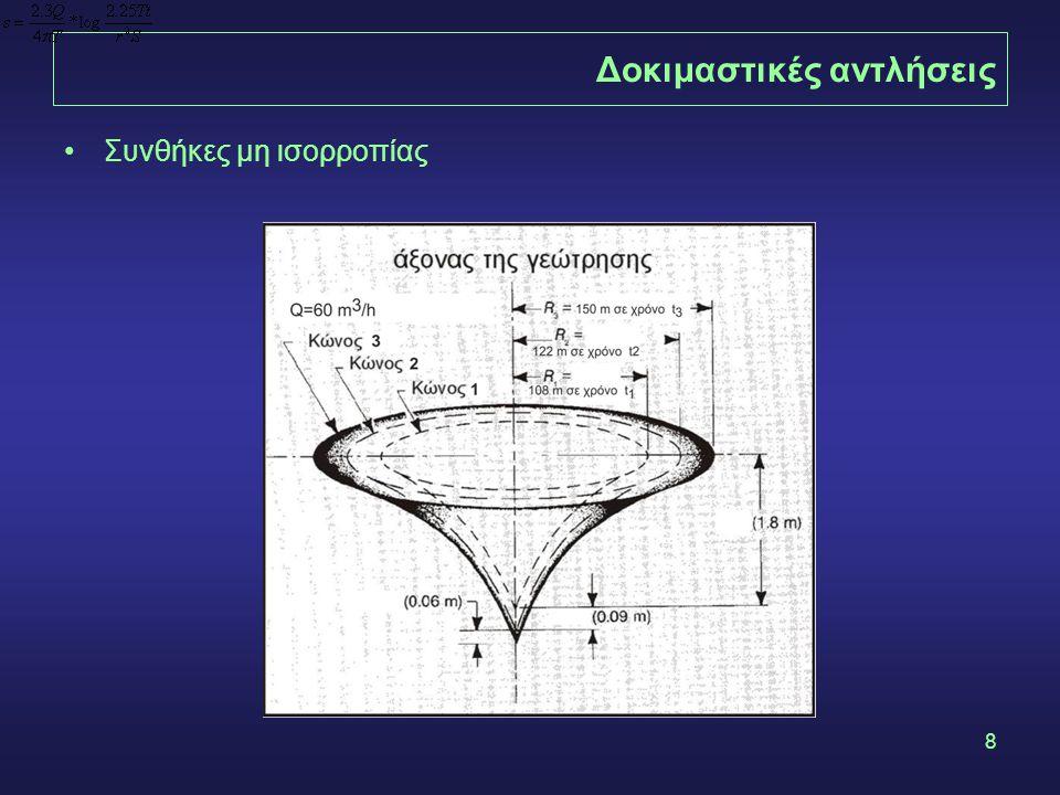 19 Μέθοδος Cooper-Jacob •Συνεπώς, μετρώντας στο γράφημα το Δs υπολογίζουμε πρώτα το Τ και στη συνέχεια μετράμε το t 0, και υπολογίζουμε το S.