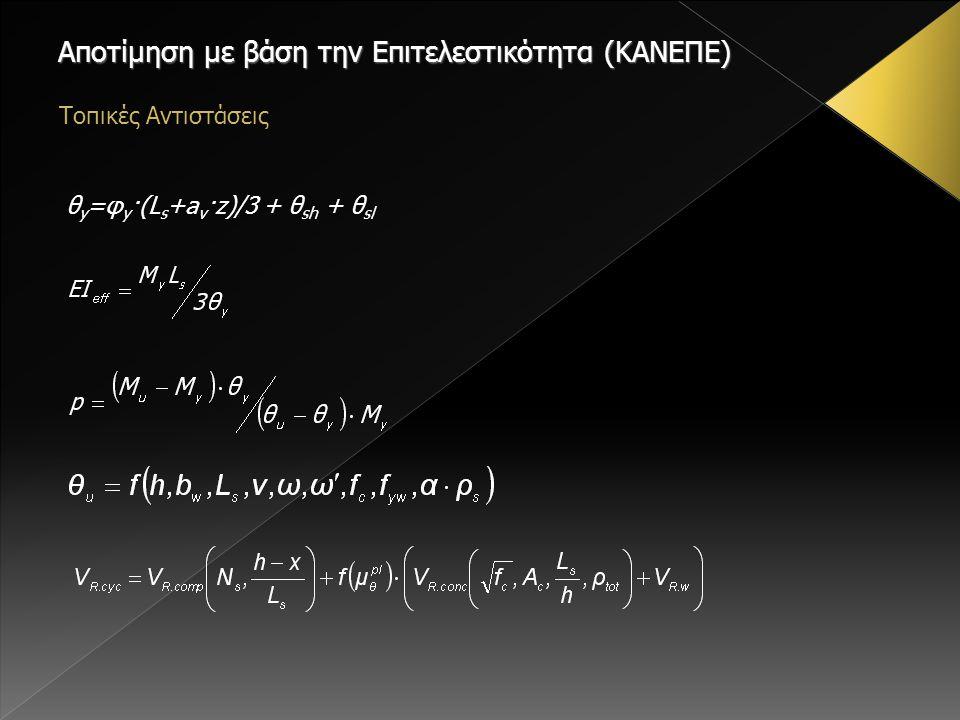 θ y =φ y ·(L s +a v ·z)/3 + θ sh + θ sl