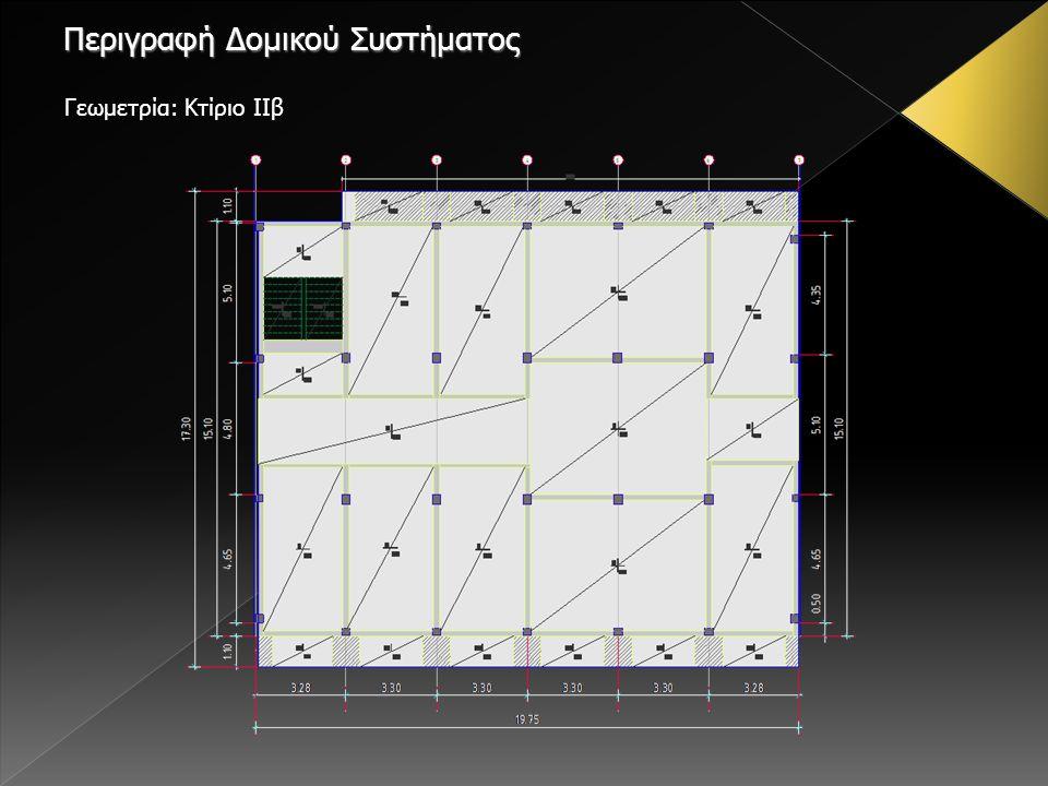 Γεωμετρία: Κτίριο ΙΙβ