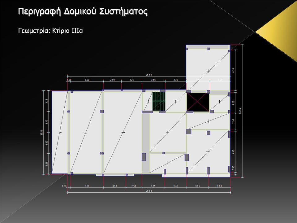 Γεωμετρία: Κτίριο IIIα