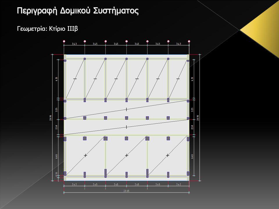Γεωμετρία: Κτίριο IIIβ