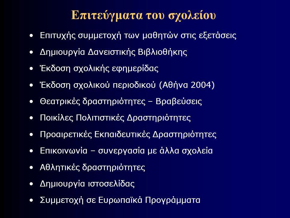 Επιτεύγματα του σχολείου •Επιτυχής συμμετοχή των μαθητών στις εξετάσεις •Δημιουργία Δανειστικής Βιβλιοθήκης •Έκδοση σχολικής εφημερίδας •Έκδοση σχολικού περιοδικού (Αθήνα 2004) •Θεατρικές δραστηριότητες – Βραβεύσεις •Ποικίλες Πολιτιστικές Δραστηριότητες •Προαιρετικές Εκπαιδευτικές Δραστηριότητες •Επικοινωνία – συνεργασία με άλλα σχολεία •Αθλητικές δραστηριότητες •Δημιουργία ιστοσελίδας •Συμμετοχή σε Ευρωπαϊκά Προγράμματα