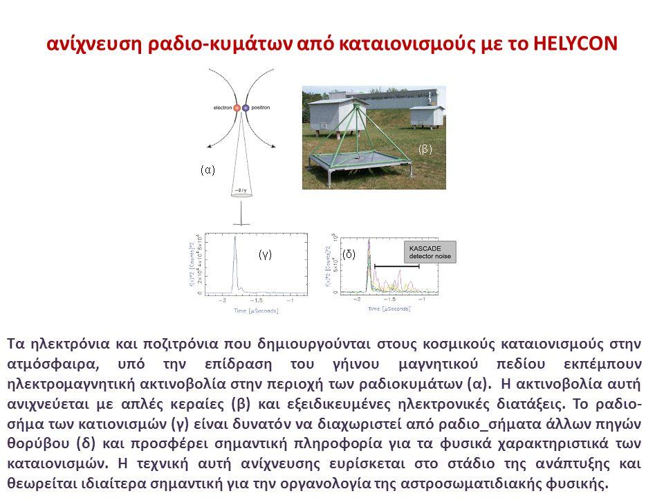 Τα ηλεκτρόνια και ποζιτρόνια που δημιουργούνται στους κοσμικούς καταιονισμούς στην ατμόσφαιρα, υπό την επίδραση του γήινου μαγνητικού πεδίου εκπέμπουν ηλεκτρομαγνητική ακτινοβολία στην περιοχή των ραδιοκυμάτων (α).