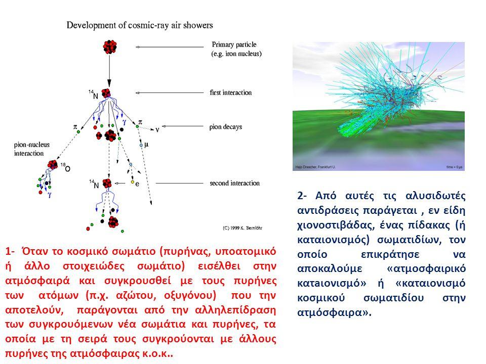 Γεωγραφική κατανομή των υπό κατασκευή τηλεσκοπίων (κόκκινα σύμβολα) της Ευρωπαϊκής ερευνητικής κοινοπραξίας Eurocosmics.
