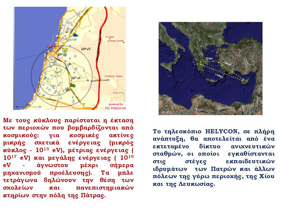Με τους κύκλους παρίσταται η έκταση των περιοχών που βομβαρδίζονται από κοσμικούς: για κοσμικές ακτίνες μικρής σχετικά ενέργειας (μικρός κύκλος - 10 1