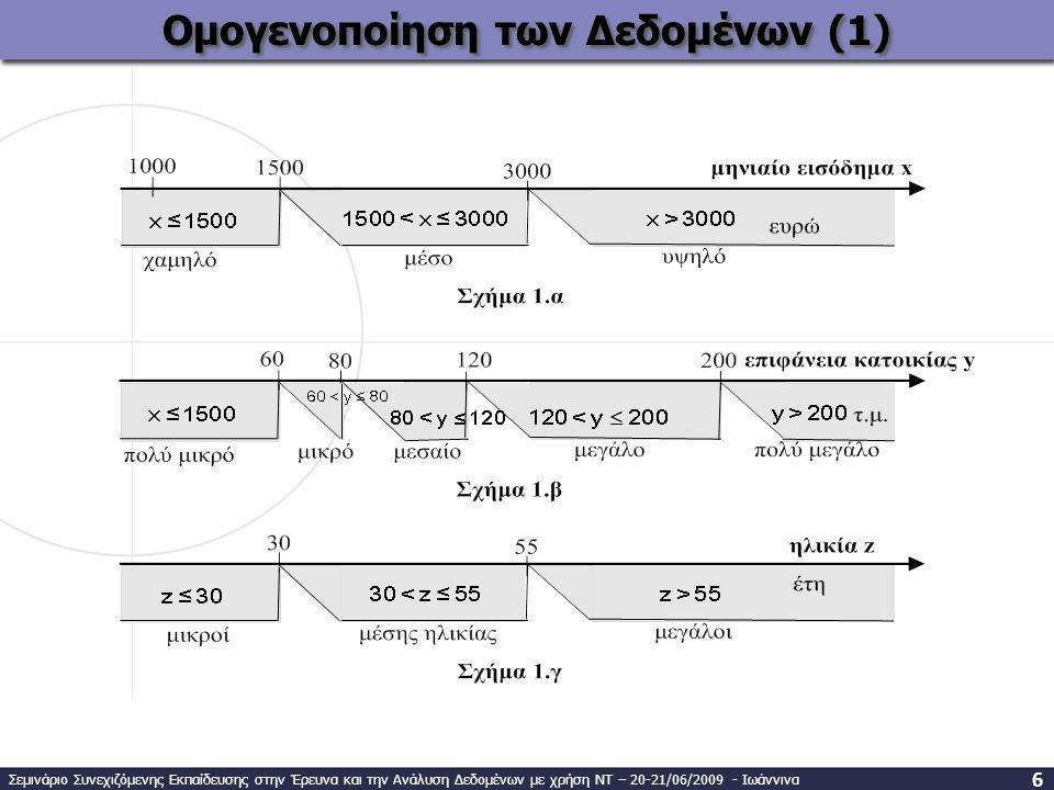 Ομογενοποίηση των Δεδομένων (1) Σεμινάριο Συνεχιζόμενης Εκπαίδευσης στην Έρευνα και την Ανάλυση Δεδομένων με χρήση ΝΤ – 20-21/06/2009 - Ιωάννινα 6