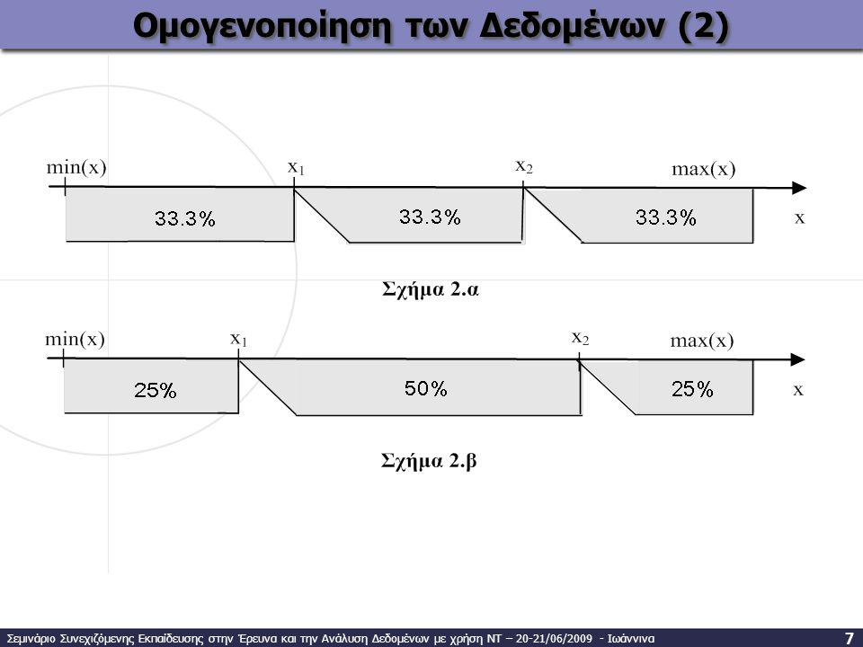 Ομογενοποίηση των Δεδομένων (2) Σεμινάριο Συνεχιζόμενης Εκπαίδευσης στην Έρευνα και την Ανάλυση Δεδομένων με χρήση ΝΤ – 20-21/06/2009 - Ιωάννινα 7