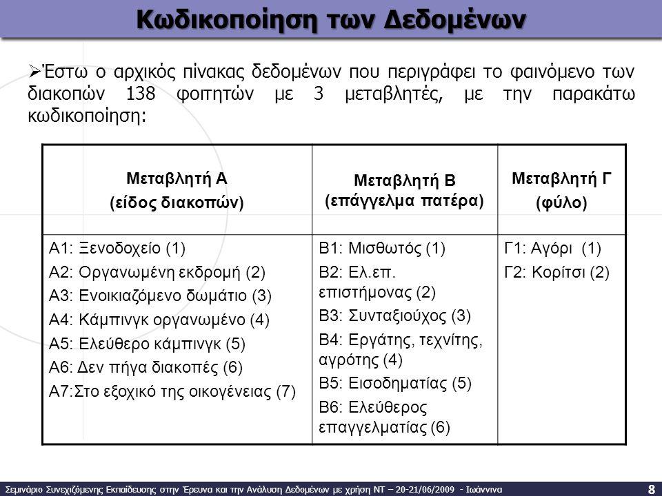 Μεταβλητή Α (είδος διακοπών) Μεταβλητή Β (επάγγελμα πατέρα) Μεταβλητή Γ (φύλο) Α1: Ξενοδοχείο (1) Α2: Οργανωμένη εκδρομή (2) Α3: Ενοικιαζόμενο δωμάτιο (3) Α4: Κάμπινγκ οργανωμένο (4) Α5: Ελεύθερο κάμπινγκ (5) Α6: Δεν πήγα διακοπές (6) Α7:Στο εξοχικό της οικογένειας (7) Β1: Μισθωτός (1) Β2: Ελ.επ.