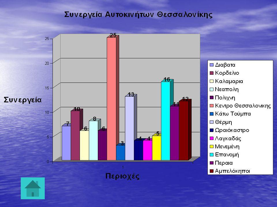 Πληροφορίες • Πηγή: http://epagelmata.oaed.gr/show.php http://epagelmata.oaed.gr/show.php • Πηγή: www.mhxanologos.com/?p=37 www.mhxanologos.com/?p=37 • Πηγή: www.edu4u.gr/schooldetails.aspx?sxolh_id =516 www.edu4u.gr/schooldetails.aspx?sxolh_id =516 www.edu4u.gr/schooldetails.aspx?sxolh_id =516
