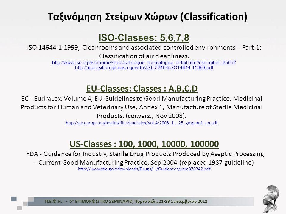 Ταξινόμηση Στείρων Χώρων (Classification) ISO-Classes: 5,6,7,8 ISO 14644-1:1999, Cleanrooms and associated controlled environments -- Part 1: Classifi