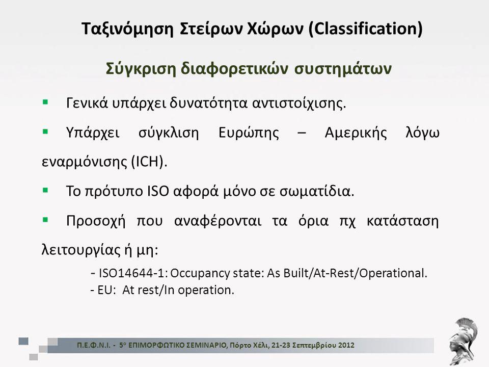 Σύγκριση διαφορετικών συστημάτων Ταξινόμηση Στείρων Χώρων (Classification) Π.Ε.Φ.Ν.Ι. - 5 ο ΕΠΙΜΟΡΦΩΤΙΚΟ ΣΕΜΙΝΑΡΙΟ, Πόρτο Χέλι, 21-23 Σεπτεμβρίου 2012