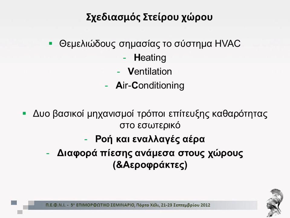  Θεμελιώδους σημασίας το σύστημα HVAC -Heating -Ventilation -Air-Conditioning  Δυο βασικοί μηχανισμοί τρόποι επίτευξης καθαρότητας στο εσωτερικό -Ρο