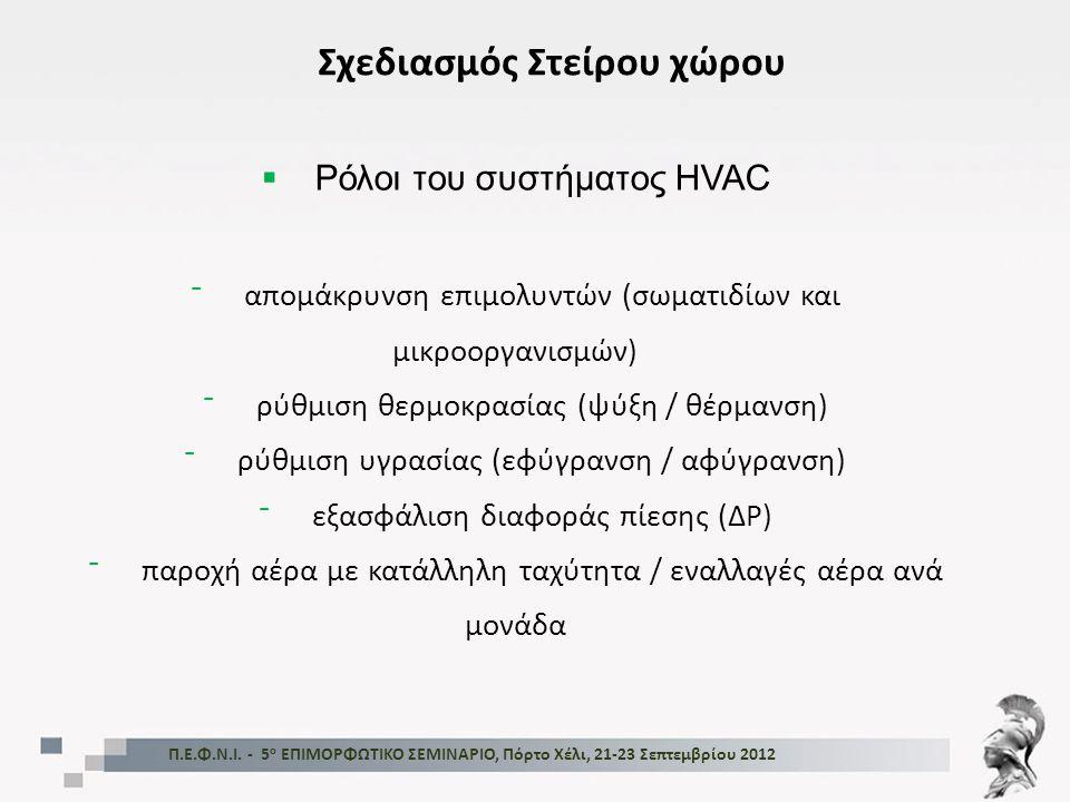 Π.Ε.Φ.Ν.Ι. - 5 ο ΕΠΙΜΟΡΦΩΤΙΚΟ ΣΕΜΙΝΑΡΙΟ, Πόρτο Χέλι, 21-23 Σεπτεμβρίου 2012 Σχεδιασμός Στείρου χώρου  Ρόλοι του συστήματος HVAC ⁻απομάκρυνση επιμολυν