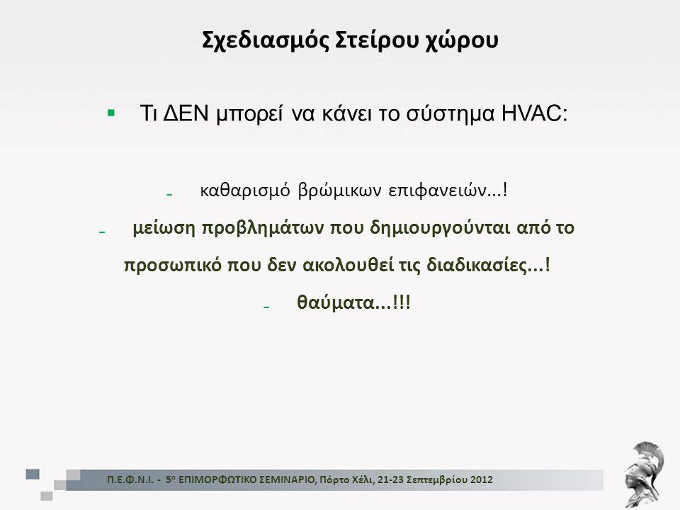 Π.Ε.Φ.Ν.Ι. - 5 ο ΕΠΙΜΟΡΦΩΤΙΚΟ ΣΕΜΙΝΑΡΙΟ, Πόρτο Χέλι, 21-23 Σεπτεμβρίου 2012 Σχεδιασμός Στείρου χώρου  Τι ΔΕΝ μπορεί να κάνει το σύστημα HVAC: ₋καθαρι