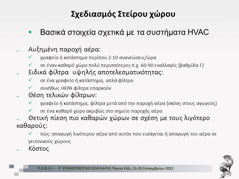 Π.Ε.Φ.Ν.Ι. - 5 ο ΕΠΙΜΟΡΦΩΤΙΚΟ ΣΕΜΙΝΑΡΙΟ, Πόρτο Χέλι, 21-23 Σεπτεμβρίου 2012 Σχεδιασμός Στείρου χώρου  Βασικά στοιχεία σχετικά με τα συστήματα HVAC ₋Α