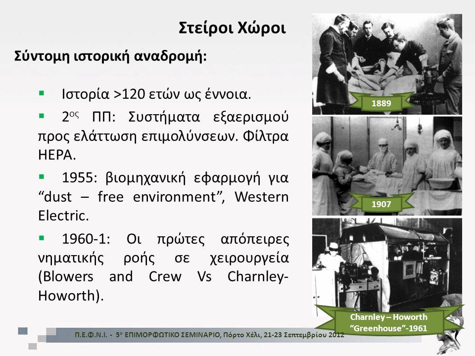1889 Στείροι Χώροι Σύντομη ιστορική αναδρομή:  Ιστορία >120 ετών ως έννοια.  2 ος ΠΠ: Συστήματα εξαερισμού προς ελάττωση επιμολύνσεων. Φίλτρα HEPA.