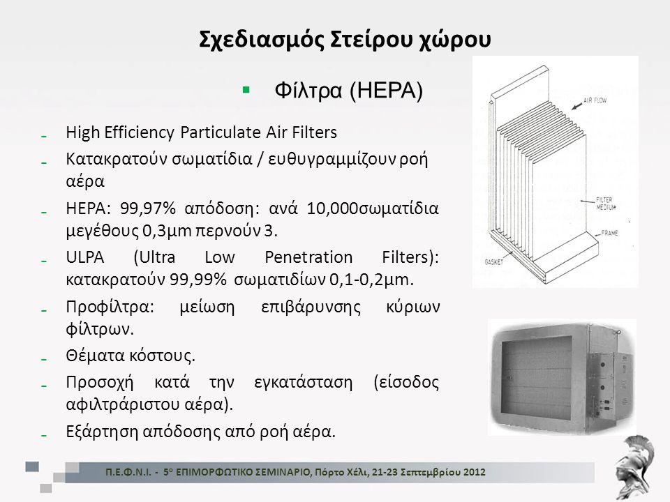 ₋High Efficiency Particulate Air Filters ₋Κατακρατούν σωματίδια / ευθυγραμμίζουν ροή αέρα ₋HEPA: 99,97% απόδοση: ανά 10,000σωματίδια μεγέθους 0,3μm πε