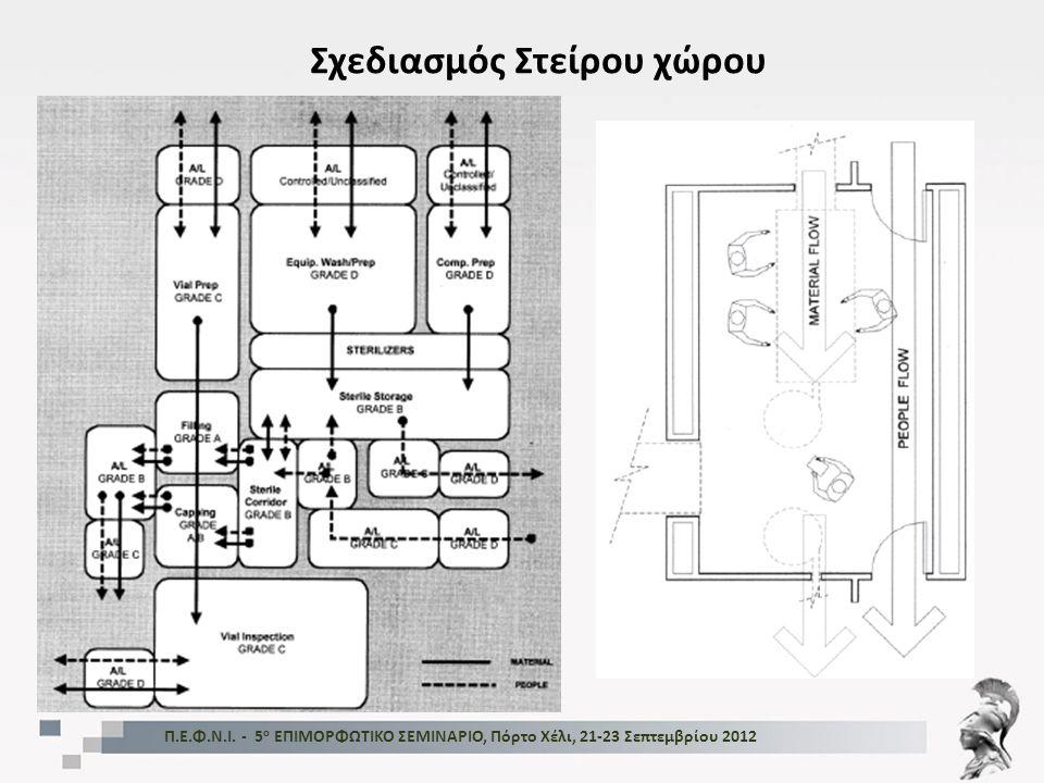Π.Ε.Φ.Ν.Ι. - 5 ο ΕΠΙΜΟΡΦΩΤΙΚΟ ΣΕΜΙΝΑΡΙΟ, Πόρτο Χέλι, 21-23 Σεπτεμβρίου 2012