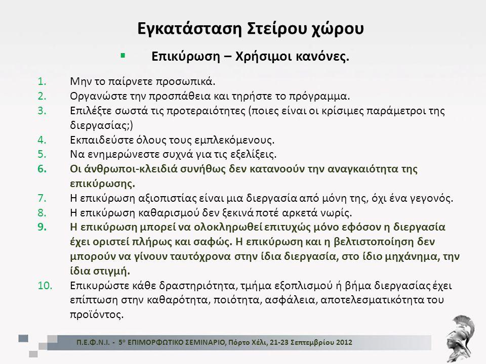 Π.Ε.Φ.Ν.Ι. - 5 ο ΕΠΙΜΟΡΦΩΤΙΚΟ ΣΕΜΙΝΑΡΙΟ, Πόρτο Χέλι, 21-23 Σεπτεμβρίου 2012 Εγκατάσταση Στείρου χώρου  Επικύρωση – Χρήσιμοι κανόνες. 1.Μην το παίρνετ