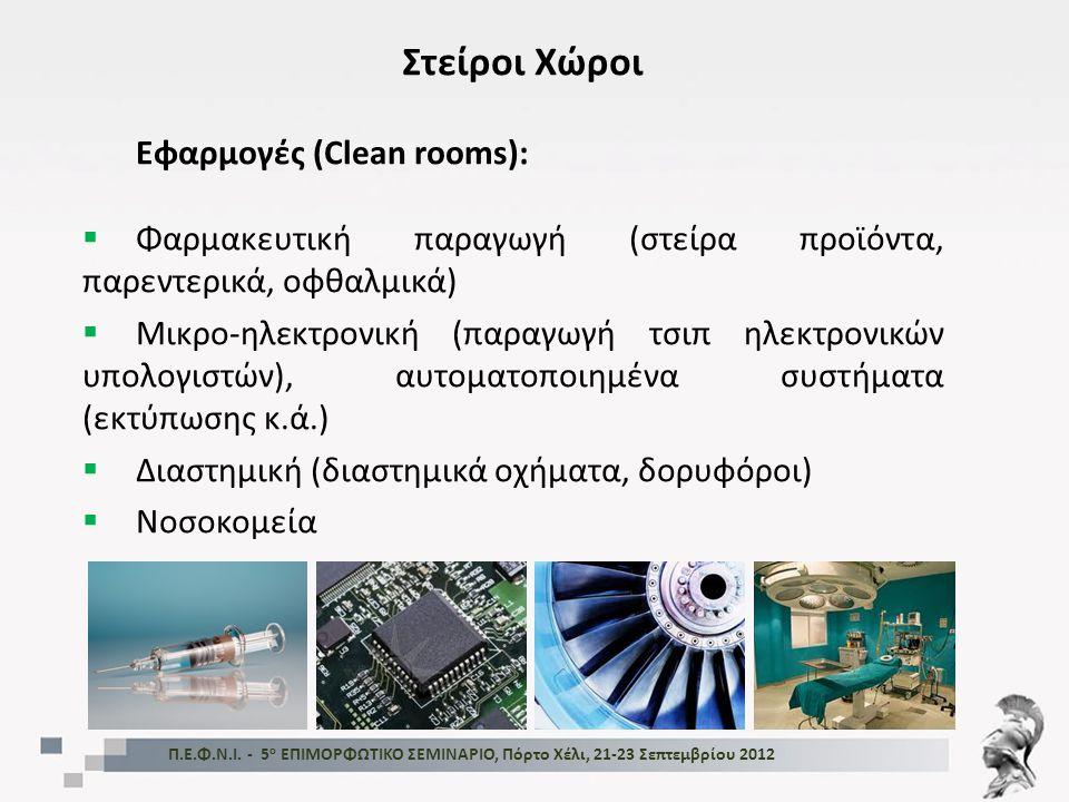 Στείροι Χώροι Εφαρμογές (Clean rooms):  Φαρμακευτική παραγωγή (στείρα προϊόντα, παρεντερικά, οφθαλμικά)  Μικρο-ηλεκτρονική (παραγωγή τσιπ ηλεκτρονικ