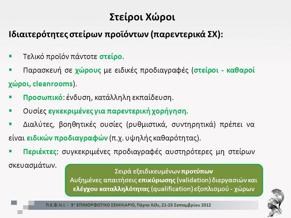 Σύγκριση διαφορετικών συστημάτων Ταξινόμηση Στείρων Χώρων (Classification) Π.Ε.Φ.Ν.Ι.