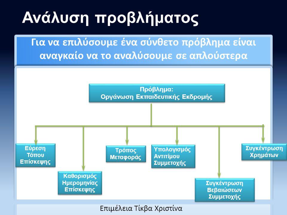 Για να επιλύσουμε ένα σύνθετο πρόβλημα είναι αναγκαίο να το αναλύσουμε σε απλούστερα Ανάλυση προβλήματος Τρόπος Μεταφοράς Εύρεση Τόπου Επίσκεψης Συγκέντρωση Βεβαιώσεων Συμμετοχής Συγκέντρωση Χρημάτων Καθορισμός Ημερομηνίας Επίσκεψης Υπολογισμός Αντιτίμου Συμμετοχής Πρόβλημα: Οργάνωση Εκπαιδευτικής Εκδρομής Πρόβλημα: Οργάνωση Εκπαιδευτικής Εκδρομής Eπιμέλεια Τίκβα Χριστίνα