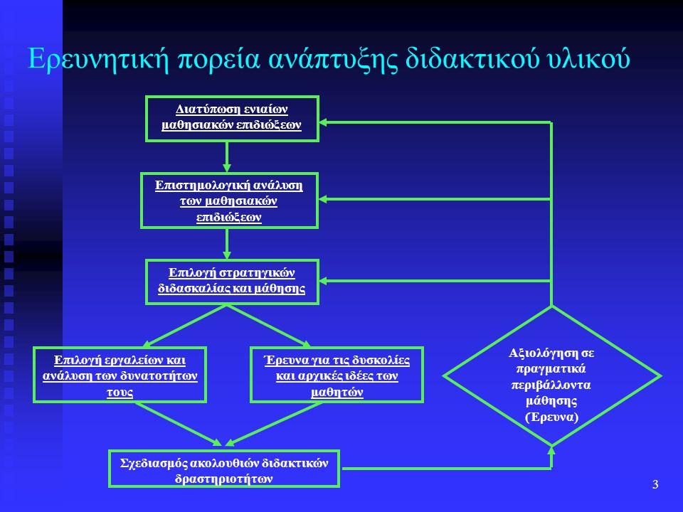 14 Παράδειγμα διερεύνησης: (ενότητα: Διαλύματα, Ε' Δημοτικού)  Διερευνήσιμο Ερώτημα: Η θερμοκρασία του νερού επηρεάζει το χρόνο διάλυσης μιας ουσίας σ' αυτό;  Αναγνώριση Μεταβλητών:  Ανεξάρτητη (παράγοντας που αλλάζω): θερμοκρασία νερού  Ελεγχόμενες (σταθεροί παράγοντες): διαλυόμενη ουσία, ποσότητα ουσίας, ποσότητα νερού, τρόπος που αναδεύω κτλ  Εξαρτημένη (παράγοντας που μετρώ): χρόνος διάλυσης  Σχεδιασμός Πειράματος: Παίρνω 2 όμοια δοχεία με νερό ίδιας ποσότητας.