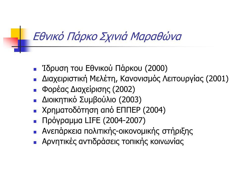 Εθνικό Πάρκο Σχινιά Μαραθώνα  Ίδρυση του Εθνικού Πάρκου (2000)  Διαχειριστική Μελέτη, Κανονισμός Λειτουργίας (2001)  Φορέας Διαχείρισης (2002)  Διοικητικό Συμβούλιο (2003)  Χρηματοδότηση από ΕΠΠΕΡ (2004)  Πρόγραμμα LIFE (2004-2007)  Ανεπάρκεια πολιτικής-οικονομικής στήριξης  Αρνητικές αντιδράσεις τοπικής κοινωνίας
