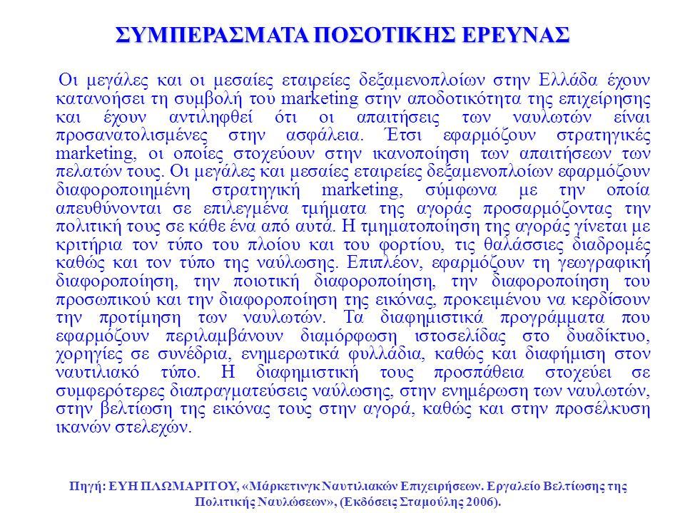 ΣΥΜΠΕΡΑΣΜΑΤΑ ΠΟΣΟΤΙΚΗΣ ΕΡΕΥΝΑΣ Οι μεγάλες και οι μεσαίες εταιρείες δεξαμενοπλοίων στην Ελλάδα έχουν κατανοήσει τη συμβολή του marketing στην αποδοτικότητα της επιχείρησης και έχουν αντιληφθεί ότι οι απαιτήσεις των ναυλωτών είναι προσανατολισμένες στην ασφάλεια.