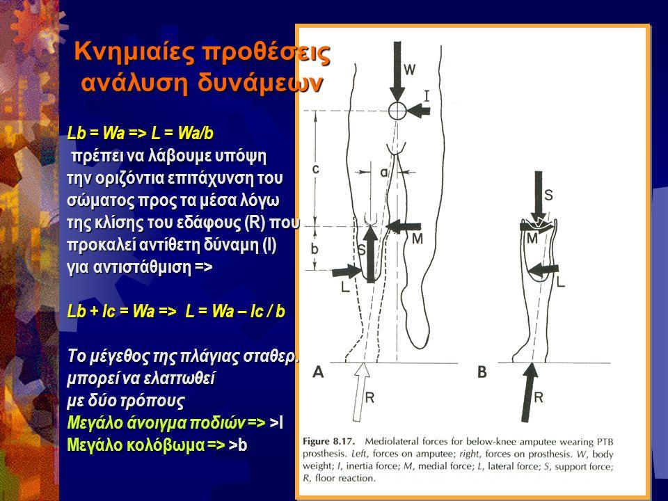 Κνημιαίες προθέσεις ανάλυση δυνάμεων Lb = Wa => L = Wa/b πρέπει να λάβουμε υπόψη πρέπει να λάβουμε υπόψη την οριζόντια επιτάχυνση του σώματος προς τα