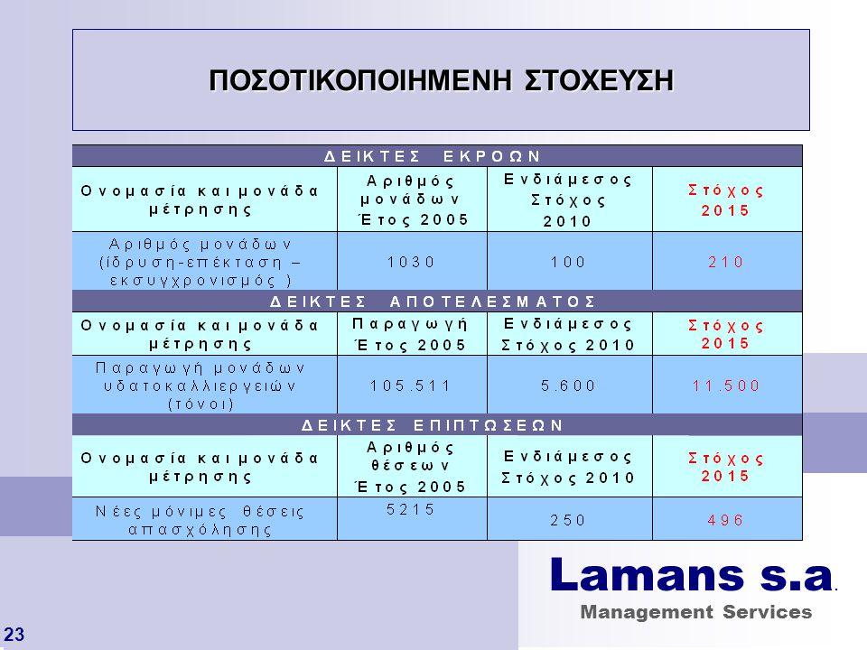 ΠΟΣΟΤΙΚΟΠΟΙΗΜΕΝΗ ΣΤΟΧΕΥΣΗ 23 Lamans s.a. Management Services