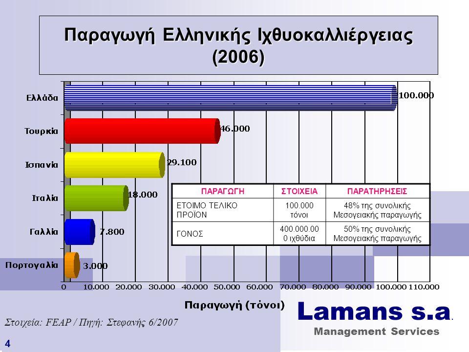 Παραγωγή Ελληνικής Ιχθυοκαλλιέργειας (2006) 4 ΠΑΡΑΓΩΓΗΣΤΟΙΧΕΙΑΠΑΡΑΤΗΡΗΣΕΙΣ ΕΤΟΙΜΟ ΤΕΛΙΚΟ ΠΡΟΪΟΝ 100.000 τόνοι 48% της συνολικής Μεσογειακής παραγωγής