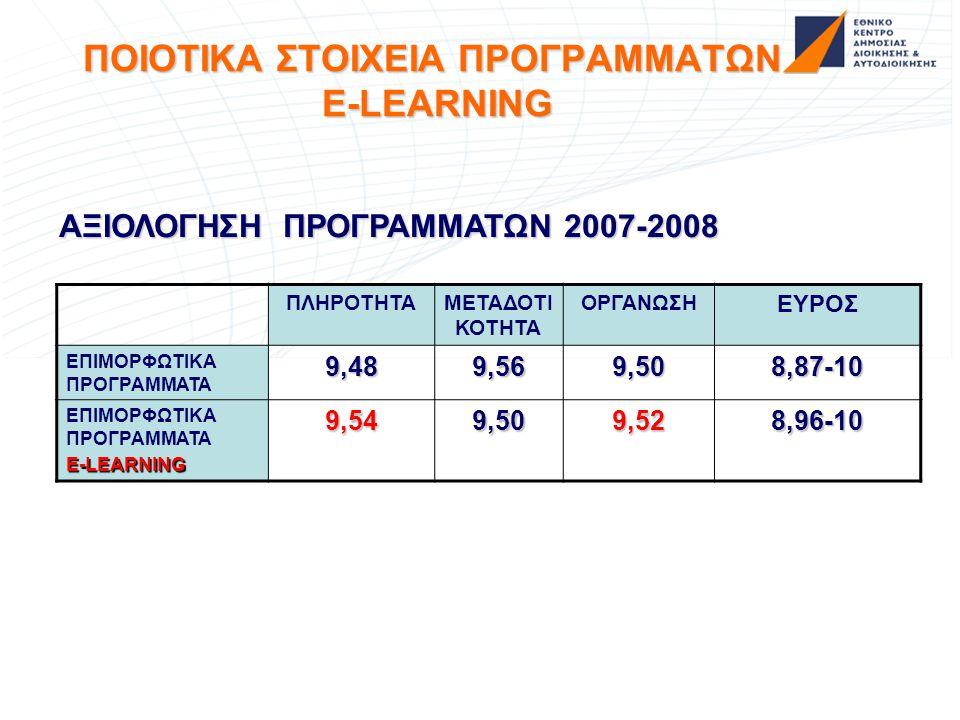 ΠΟΙΟΤΙΚΑ ΣΤΟΙΧΕΙΑ ΠΡΟΓΡΑΜΜΑΤΩΝ E-LEARNING ΑΞΙΟΛΟΓΗΣΗ ΠΡΟΓΡΑΜΜΑΤΩΝ 2007-2008 ΠΛΗΡΟΤΗΤΑΜΕΤΑΔΟΤΙ ΚΟΤΗΤΑ ΟΡΓΑΝΩΣΗ ΕΥΡΟΣ ΕΠΙΜΟΡΦΩΤΙΚΑ ΠΡΟΓΡΑΜΜΑΤΑ9,489,569,