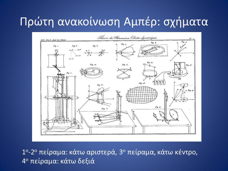 Πρώτη ανακοίνωση Αμπέρ: σχήματα 1 ο -2 ο πείραμα: κάτω αριστερά, 3 ο πείραμα, κάτω κέντρο, 4 ο πείραμα: κάτω δεξιά