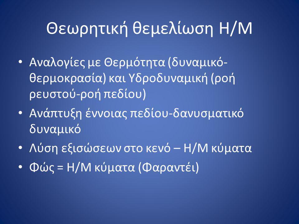 Θεωρητική θεμελίωση Η/Μ • Αναλογίες με Θερμότητα (δυναμικό- θερμοκρασία) και Υδροδυναμική (ροή ρευστού-ροή πεδίου) • Ανάπτυξη έννοιας πεδίου-δανυσματι