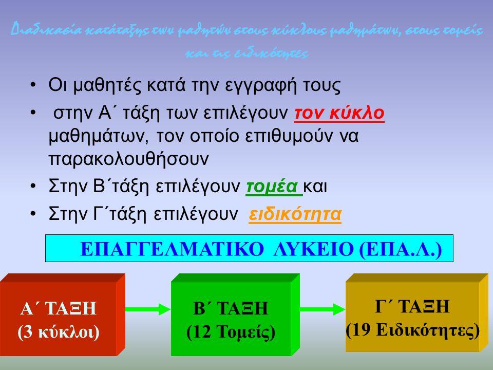 Διαδικασία κατάταξης των μαθητών στους κύκλους μαθημάτων, στους τομείς και τις ειδικότητες •Οι μαθητές κατά την εγγραφή τους • στην Α΄ τάξη των επιλέγουν τον κύκλο μαθημάτων, τον οποίο επιθυμούν να παρακολουθήσουν •Στην Β΄τάξη επιλέγουν τομέα και •Στην Γ΄τάξη επιλέγουν ειδικότητα Α΄ ΤΑΞΗ (3 κύκλοι) Β΄ ΤΑΞΗ (12 Τομείς) Γ΄ ΤΑΞΗ (19 Ειδικότητες) ΕΠΑΓΓΕΛΜΑΤΙΚΟ ΛΥΚΕΙΟ (ΕΠΑ.Λ.)