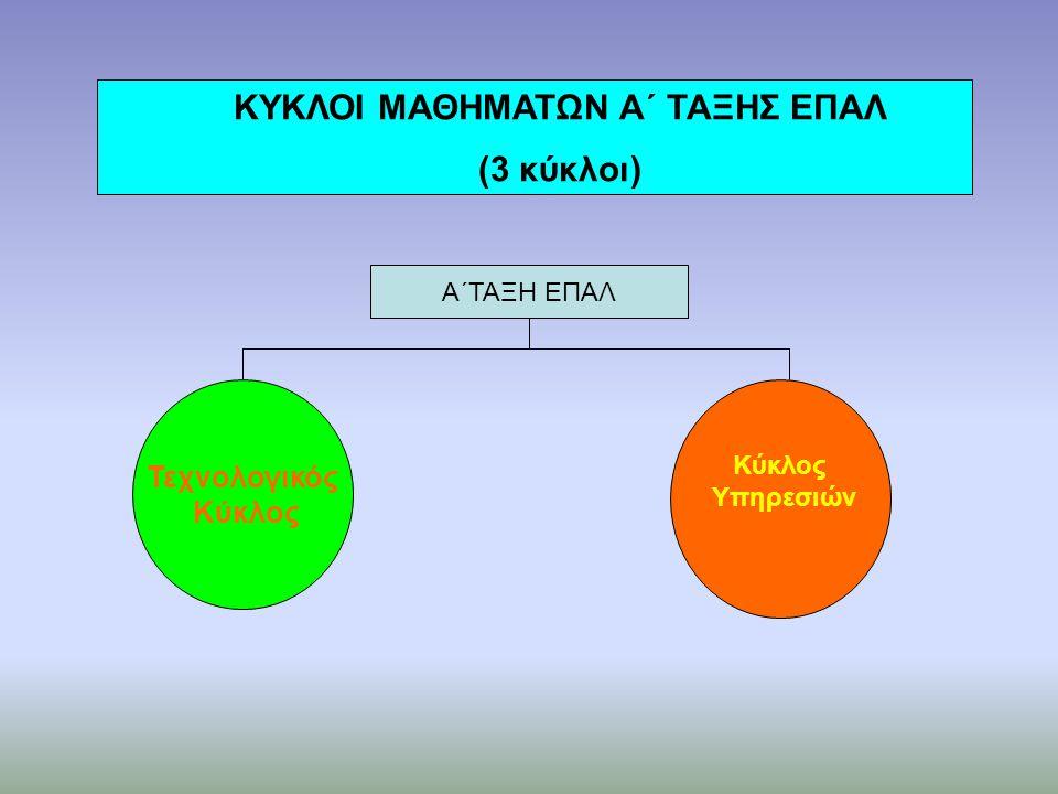 ΚΥΚΛΟΙ ΜΑΘΗΜΑΤΩΝ Α΄ ΤΑΞΗΣ ΕΠΑΛ (3 κύκλοι) Κύκλος Υπηρεσιών Τεχνολογικός Κύκλος Α΄ΤΑΞΗ ΕΠΑΛ