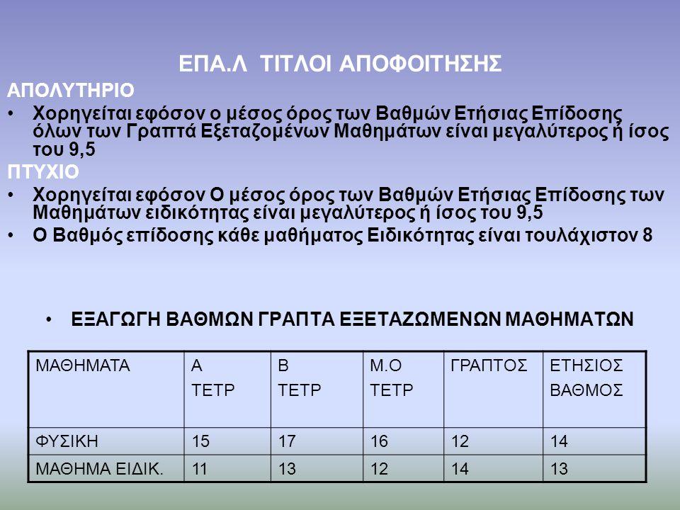 ΣΥΝΤΕΛΕΣΤΕΣ ΒΑΡΥΤΗΤΑΣ (ΟΜΑΔΑ Α΄) Οι συντελεστές βαρύτητας για τα μαθήματα Γενικής Παιδείας και ειδικότητας καθώς και για τα ειδικά μαθήματα καθορίζονται αντιστοίχως ως εξής: •- Νεοελληνική Γλώσσα: 1,5 •- Μαθηματικά: 1,5 •- α΄ Μάθημα Ειδικότητας: 3,5 •- β΄ Μάθημα Ειδικότητας: 3,5 •- Ειδικό μάθημα: 2