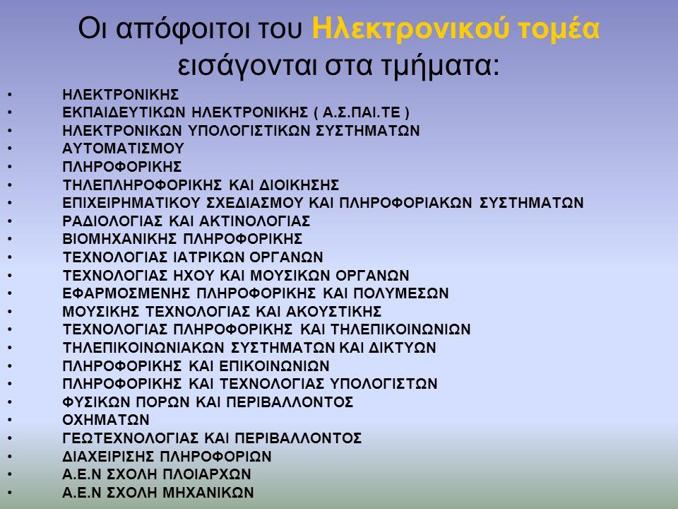 Οι απόφοιτοι του Ηλεκτρολογικού τομέα των ΕΠΑΛ εισάγονται στα τμήματα: •ΗΛΕΚΤΡΟΛΟΓΙΑΣ • ΕΚΠΑΙΔΕΥΤΙΚΩΝ ΗΛΕΚΤΡΟΛΟΓΙΑΣ ( Α.Σ.ΠΑΙ.ΤΕ ) • ΑΥΤΟΜΑΤΙΣΜΟΥ • ΕΝΕΡΓΕΙΑΚΗΣ ΤΕΧΝΟΛΟΓΙΑΣ • ΒΙΟΜΗΧΑΝΙΚΗΣ ΠΛΗΡΟΦΟΡΙΚΗΣ • ΦΥΣΙΚΩΝ ΠΟΡΩΝ ΚΑΙ ΠΕΡΙΒΑΛΛΟΝΤΟΣ • ΟΧΗΜΑΤΩΝ • ΜΟΥΣΙΚΗΣ ΤΕΧΝΟΛΟΓΙΑΣ ΚΑΙ ΑΚΟΥΣΤΙΚΗΣ • ΤΕΧΝΟΛΟΓΙΑΣ ΗΧΟΥ ΚΑΙ ΜΟΥΣΙΚΩΝ ΟΡΓΑΝΩΝ • ΓΕΩΤΕΧΝΟΛΟΓΙΑΣ ΚΑΙ ΠΕΡΙΒΑΛΛΟΝΤΟΣ • Α.Ε.Ν.
