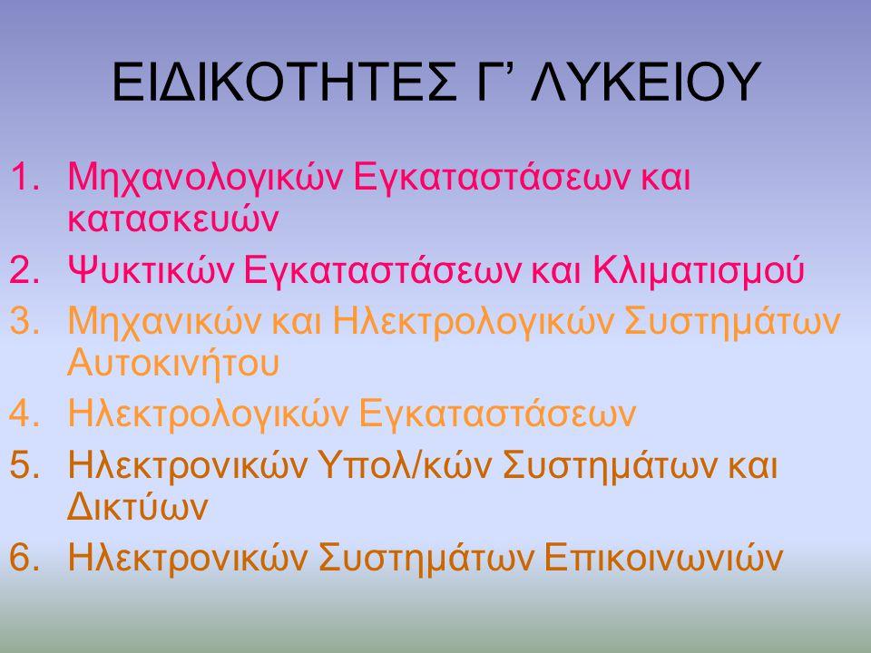 ΑΝΤΙΣΤΟΙΧΙΑ ΚΥΚΛΩΝ ΜΕ ΤΟΜΕΙΣ