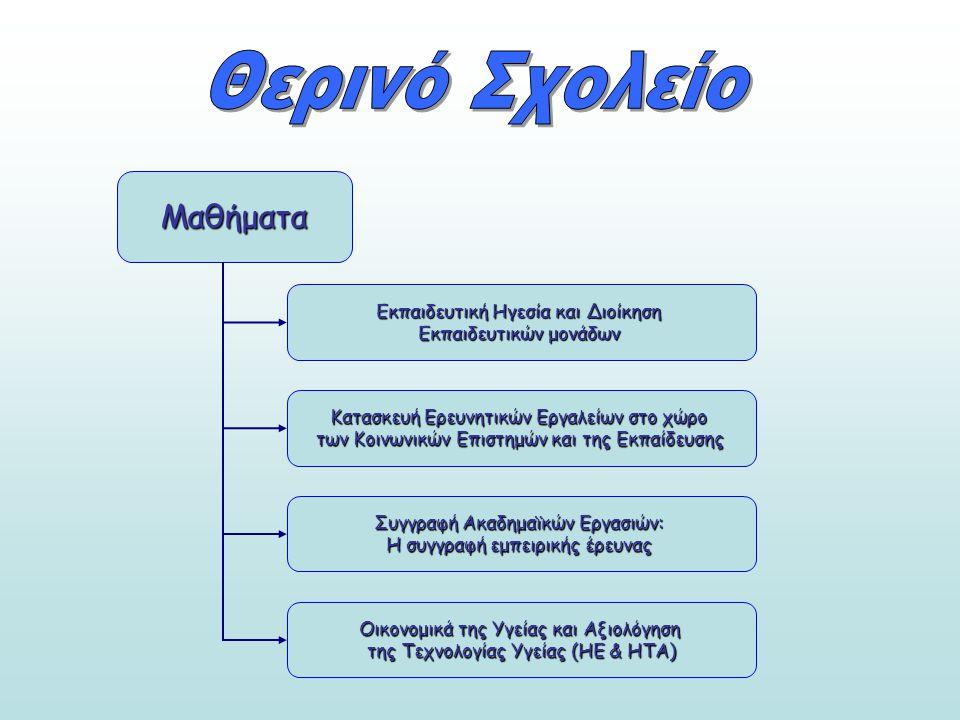Μαθήματα Εκπαιδευτική Ηγεσία και Διοίκηση Εκπαιδευτικών μονάδων Κατασκευή Ερευνητικών Εργαλείων στο χώρο των Κοινωνικών Επιστημών και της Εκπαίδευσης Συγγραφή Ακαδημαϊκών Εργασιών: Η συγγραφή εμπειρικής έρευνας Οικονομικά της Υγείας και Αξιολόγηση της Τεχνολογίας Υγείας (HE & HTA)