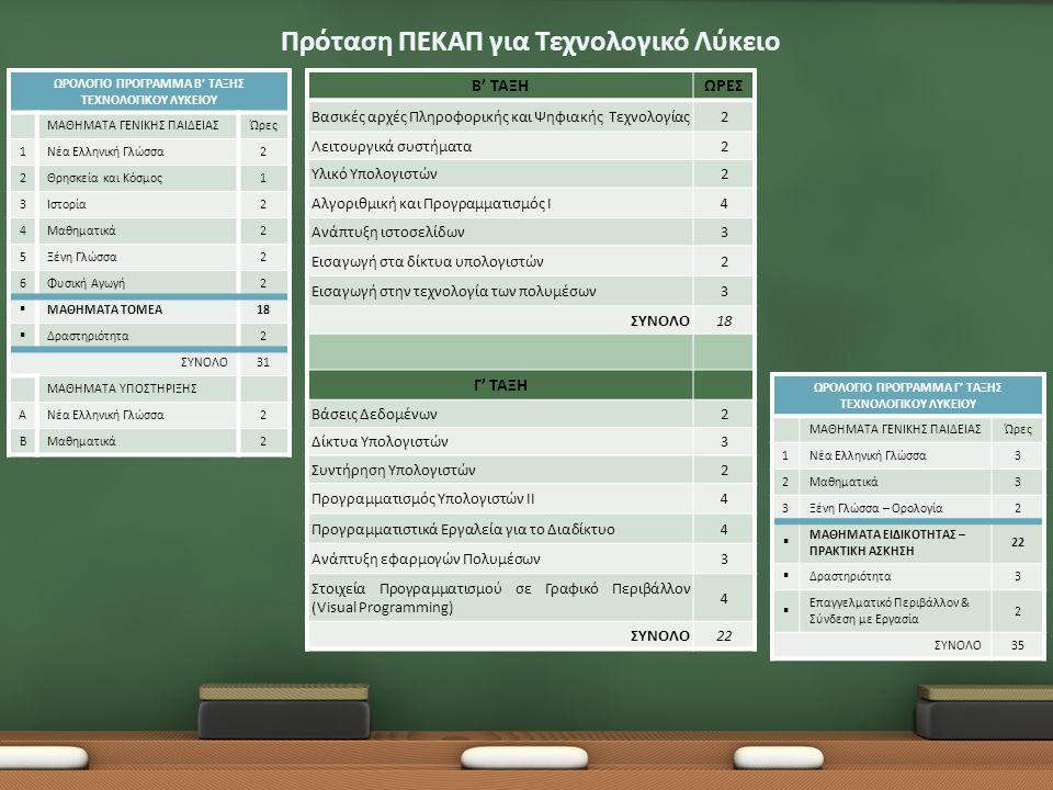 Πρόταση ΠΕΚΑΠ για Τεχνολογικό Λύκειο ΩΡΟΛΟΓΙΟ ΠΡΟΓΡΑΜΜΑ Β' ΤΑΞΗΣ ΤΕΧΝΟΛΟΓΙΚΟΥ ΛΥΚΕΙΟΥ ΜΑΘΗΜΑΤΑ ΓΕΝΙΚΗΣ ΠΑΙΔΕΙΑΣΏρες 1Νέα Ελληνική Γλώσσα2 2Θρησκεία κα