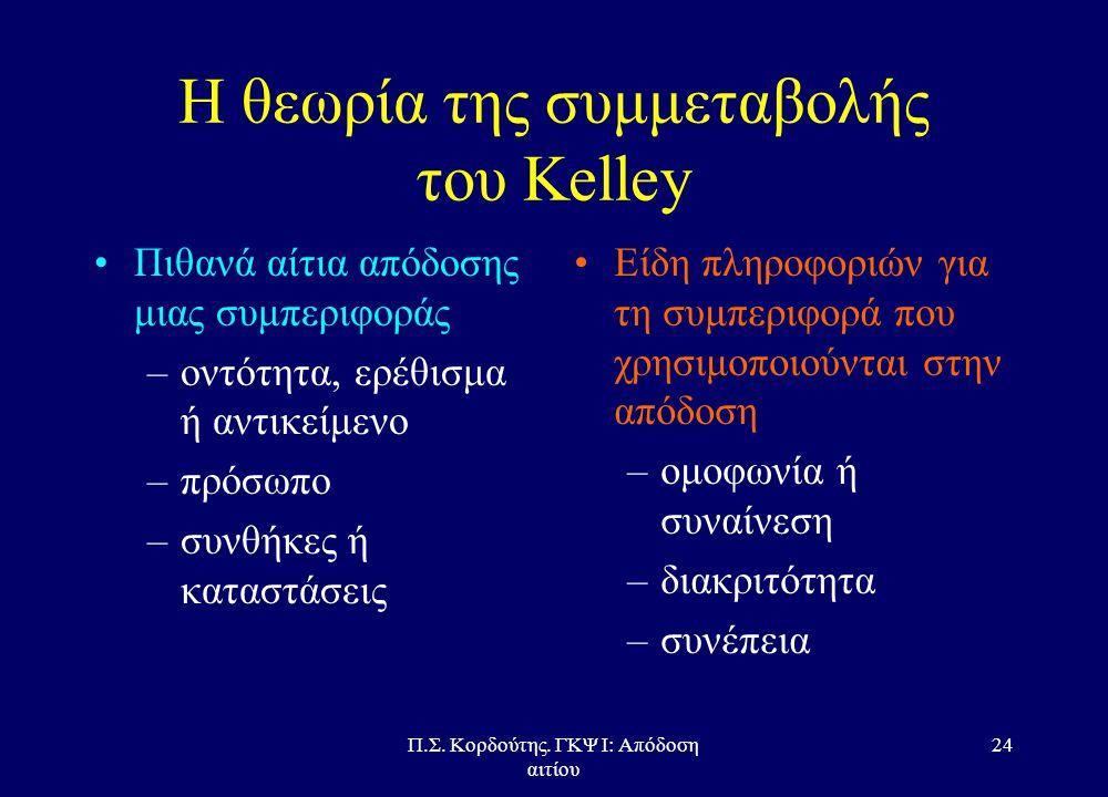 Π.Σ. Κορδούτης. ΓΚΨ Ι: Απόδοση αιτίου 23 Η θεωρία της συμμεταβολής του Kelley •Πότε λειτουργούν οι κανόνες της συμμεταβολής; –όταν συντρέχει η ανάγκη