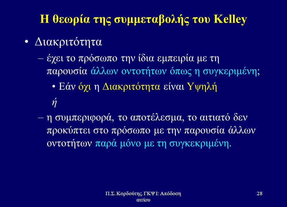 Π.Σ. Κορδούτης. ΓΚΨ Ι: Απόδοση αιτίου 27 Η θεωρία της συμμεταβολής του Κelley •Ομοφωνία –έχουν άλλοι άνθρωποι («πρόσωπα») την ίδια εμπειρία με την οντ