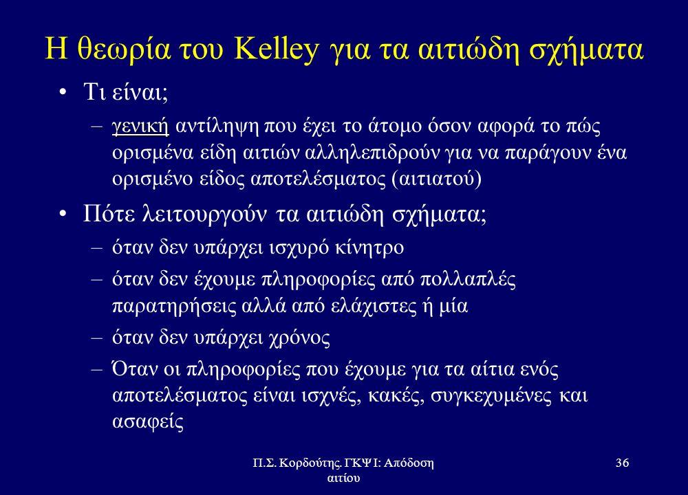 Π.Σ. Κορδούτης. ΓΚΨ Ι: Απόδοση αιτίου 35 Η θεωρία της συμμεταβολής του Κelley Βασικοί συνδυασμοί είδους πληροφορίας για να προκύψει αποκλειστική απόδο