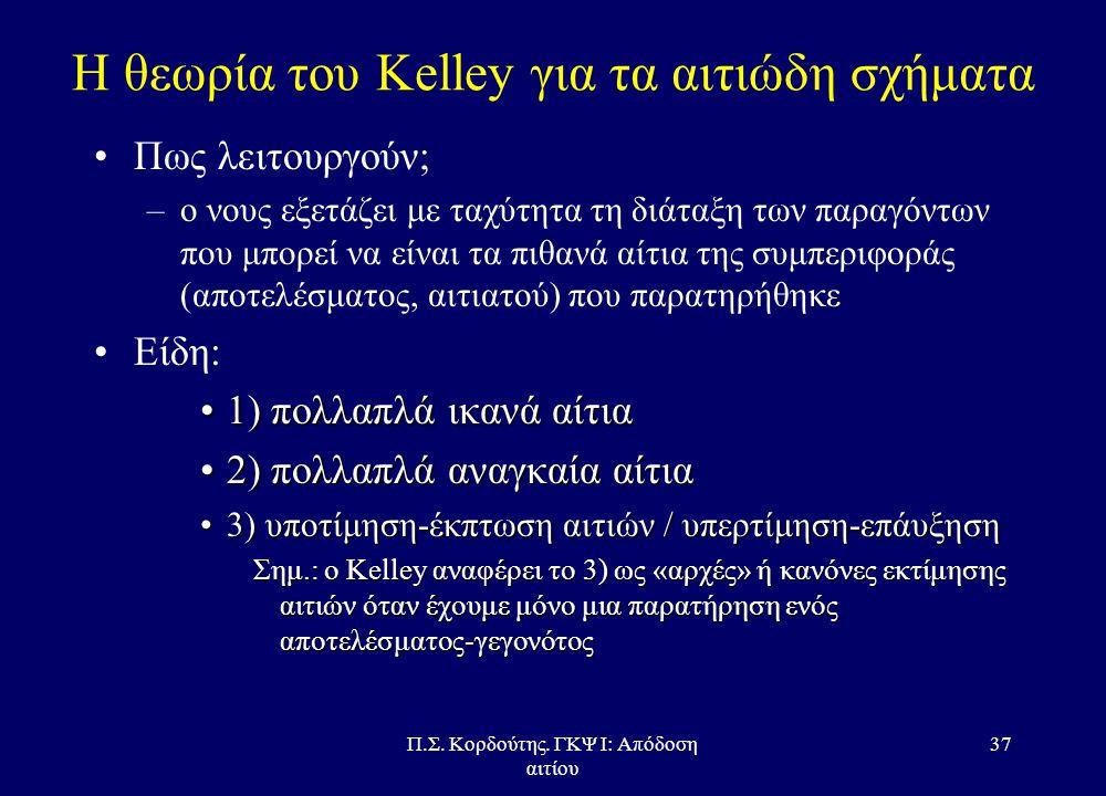Π.Σ. Κορδούτης. ΓΚΨ Ι: Απόδοση αιτίου 36 Η θεωρία του Kelley για τα αιτιώδη σχήματα •Τι είναι; –γενική –γενική αντίληψη που έχει το άτομο όσον αφορά τ