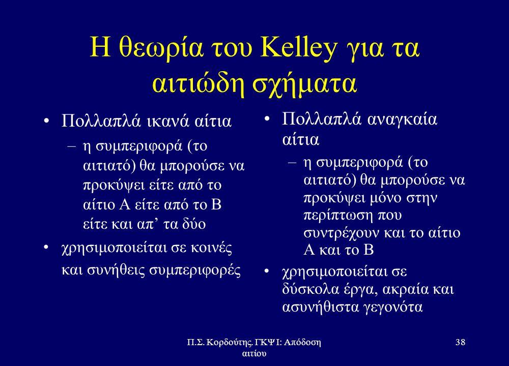 Π.Σ. Κορδούτης. ΓΚΨ Ι: Απόδοση αιτίου 37 Η θεωρία του Kelley για τα αιτιώδη σχήματα •Πως λειτουργούν; –ο νους εξετάζει με ταχύτητα τη διάταξη των παρα