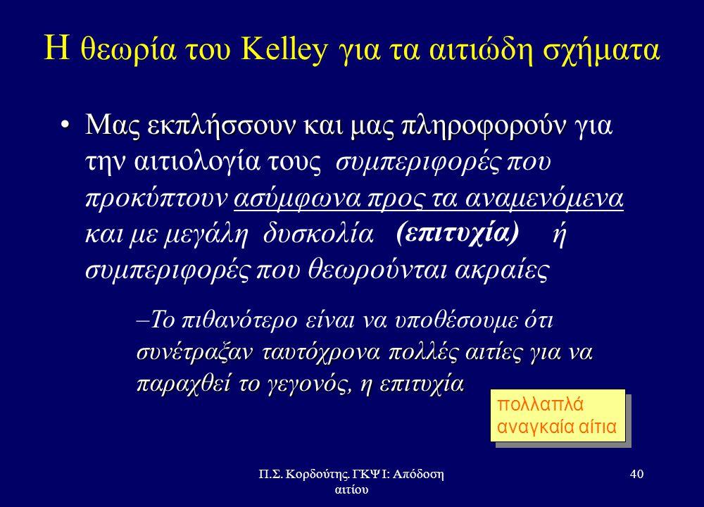 Π.Σ. Κορδούτης. ΓΚΨ Ι: Απόδοση αιτίου 39 Η θεωρία του Kelley για τα αιτιώδη σχήματα •Νίκη στον Μαραθώνιο Η αποτυχία σε τέτοιο δύσκολο έργο δεν μας δίν